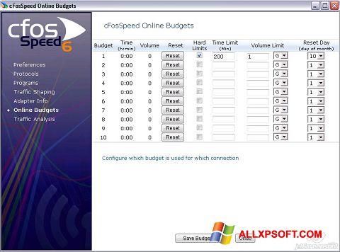Capture d'écran cFosSpeed pour Windows XP