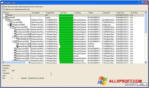 Capture d'écran Process Monitor pour Windows XP